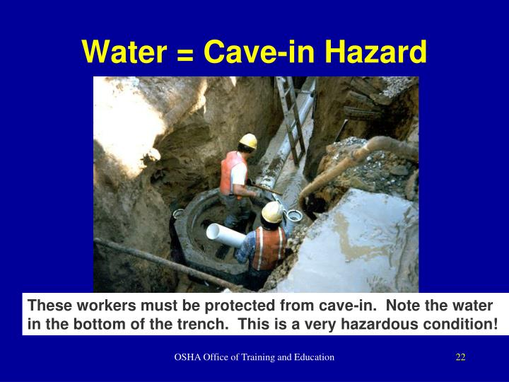 Water = Cave-in Hazard