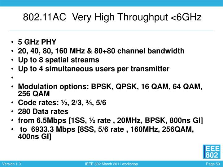 802.11AC  Very High Throughput <6GHz