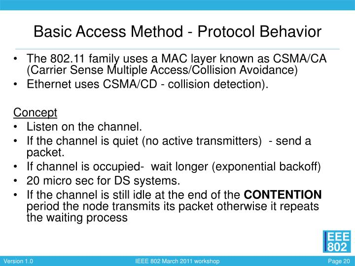 Basic Access Method - Protocol Behavior