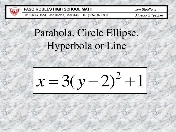 Parabola, Circle Ellipse, Hyperbola or Line
