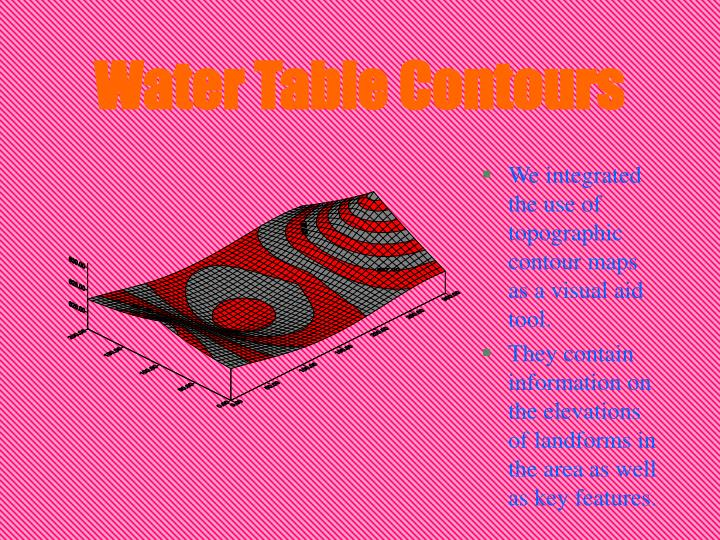 Water Table Contours