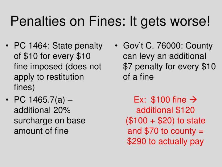 Penalties on Fines: It gets worse!