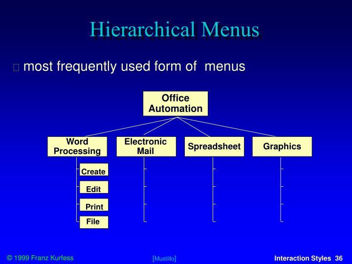 Hierarchical Menus