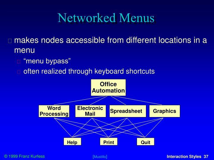Networked Menus