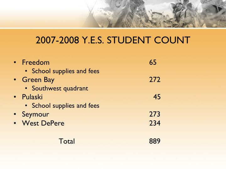 2007-2008 Y.E.S. STUDENT COUNT