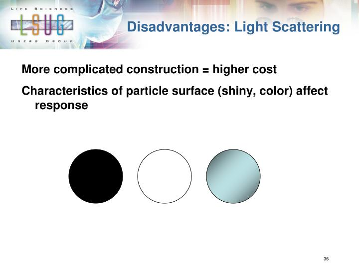 Disadvantages: Light Scattering