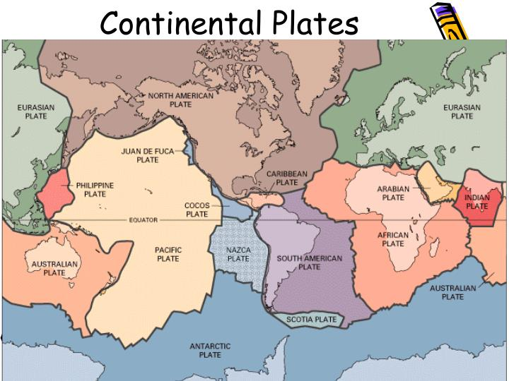 Continental Plates