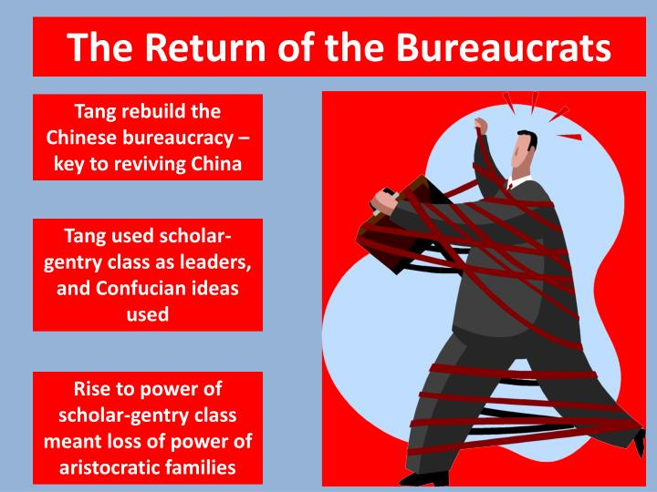 The Return of the Bureaucrats