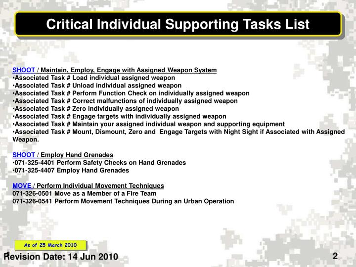 Critical Individual Supporting Tasks List