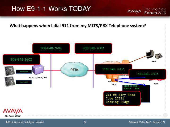 How e9 1 1 works today