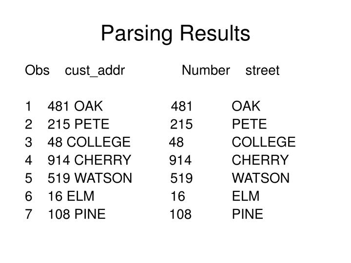 Parsing Results
