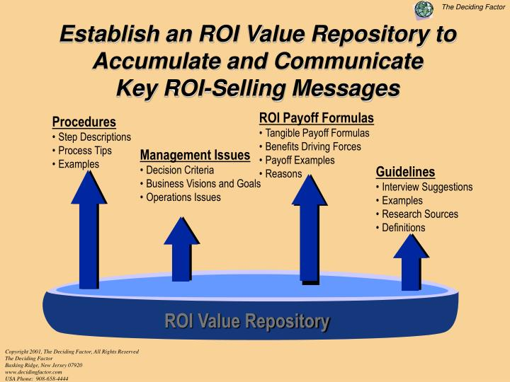 Establish an ROI Value Repository to Accumulate and Communicate                   Key ROI-Selling Messages