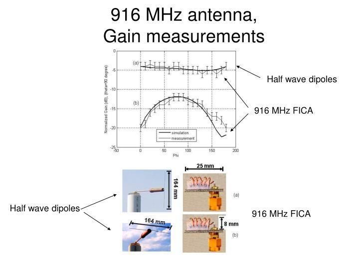 916 MHz antenna,
