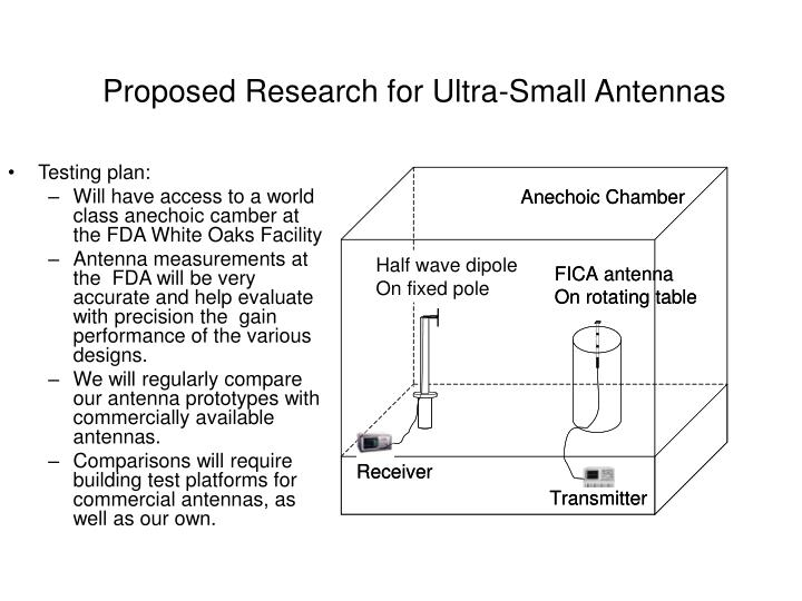 Proposed Research for Ultra-Small Antennas