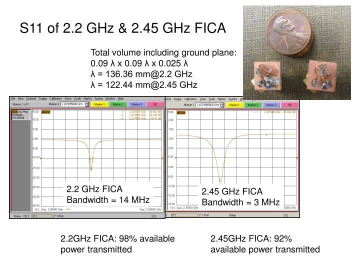 2.2 GHz FICA