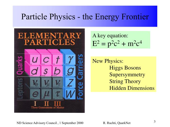 Particle physics the energy frontier