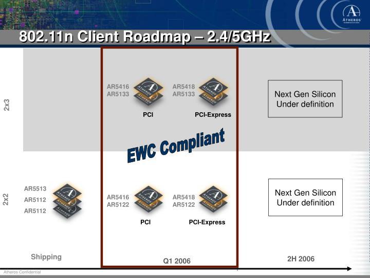 802.11n Client Roadmap – 2.4/5GHz