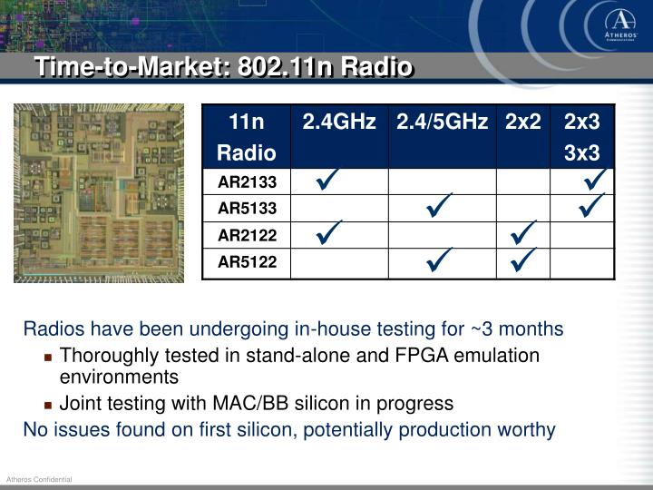 Time-to-Market: 802.11n Radio