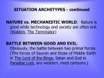 situation archetypes continued1