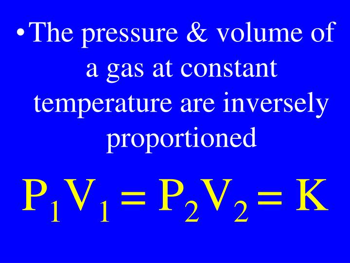The pressure & volume of a gas at constant temperature are inversely proportioned