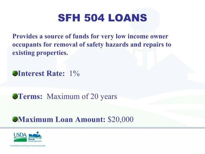 SFH 504 LOANS