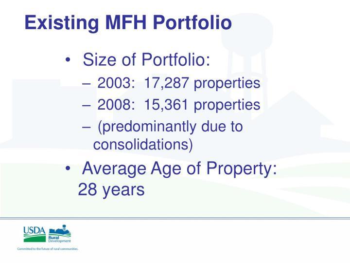 Existing MFH Portfolio