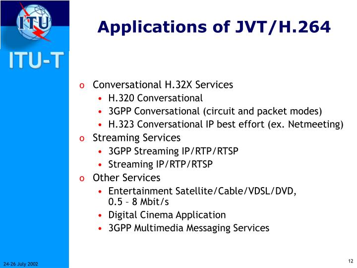 Applications of JVT/H.264