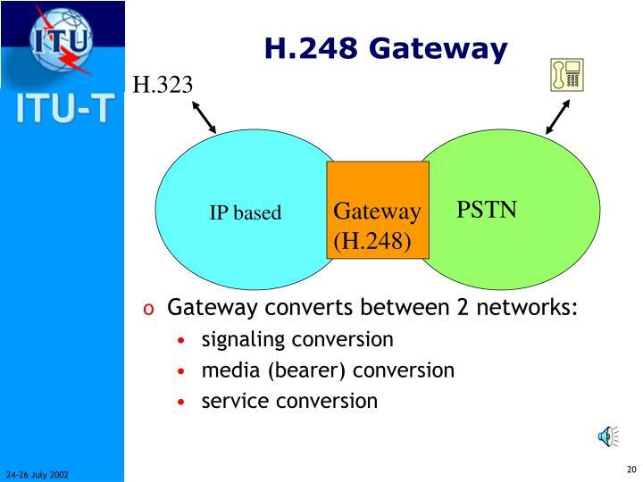 H.248 Gateway