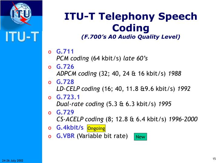 ITU-T Telephony Speech Coding