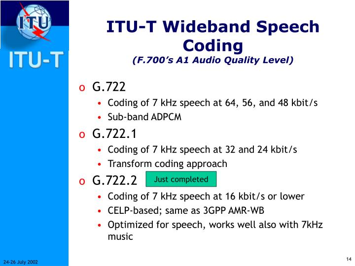 ITU-T Wideband Speech Coding