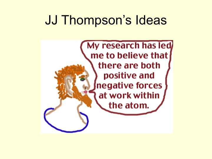 JJ Thompson's Ideas