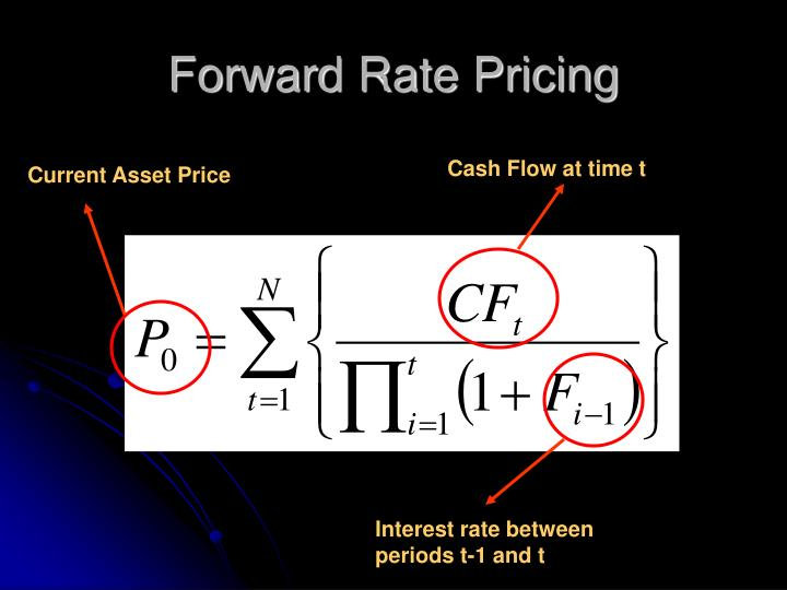 Forward Rate Pricing