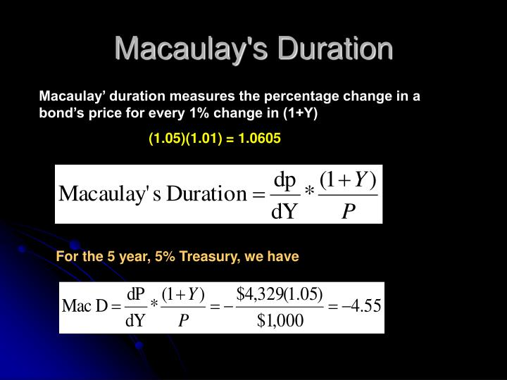 Macaulay's Duration