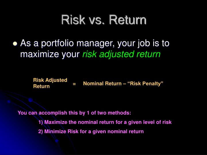 Risk vs. Return