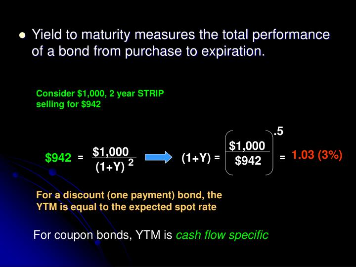 Yield to maturity measures the total performance of a bond from purchase to expiration.