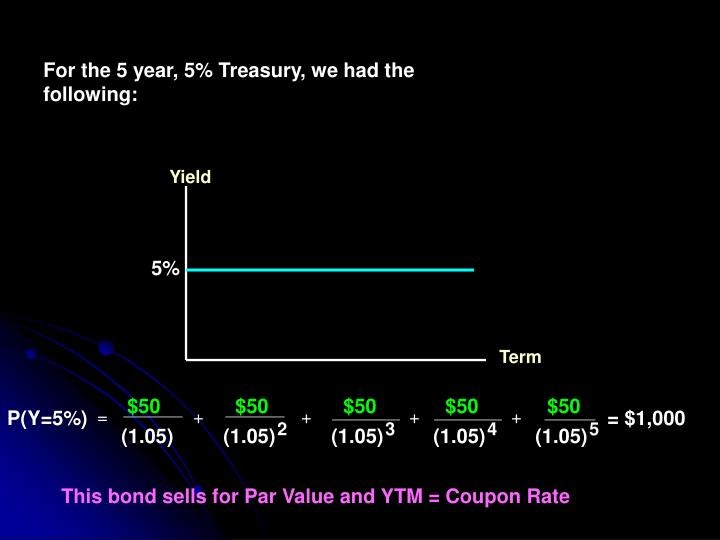 For the 5 year, 5% Treasury, we had the following: