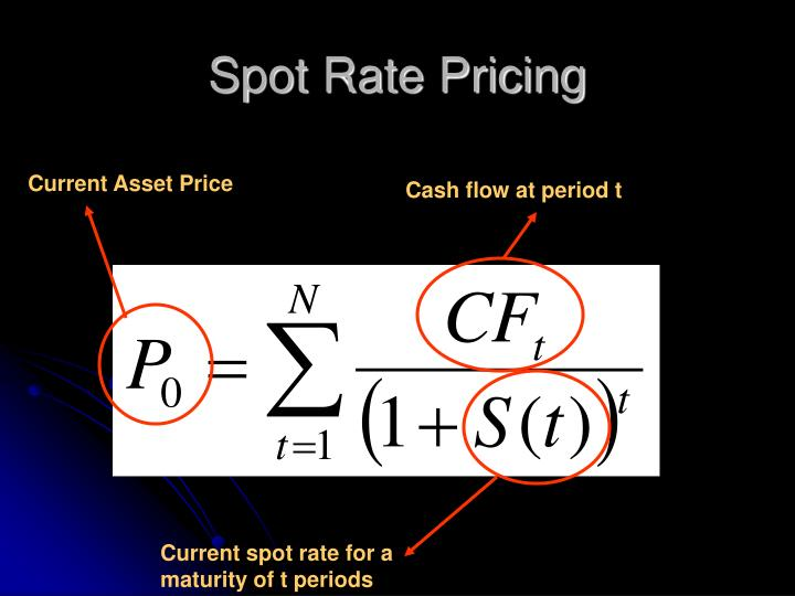 Spot Rate Pricing
