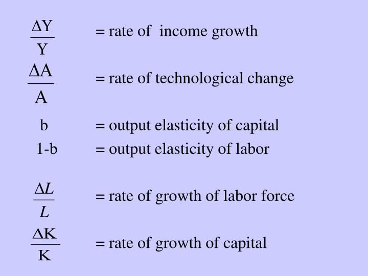 = rate of  income growth