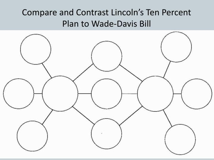 Compare and Contrast Lincoln's Ten Percent Plan to Wade-Davis Bill