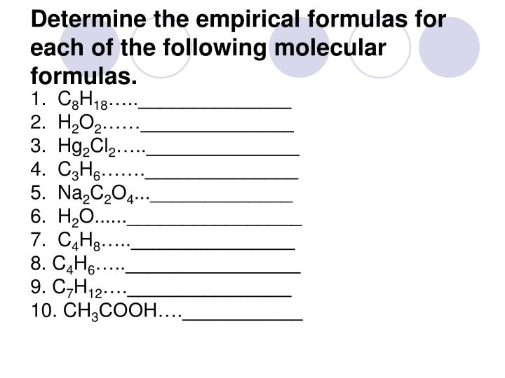 Determine the empirical formulas for each of the following molecular formulas.