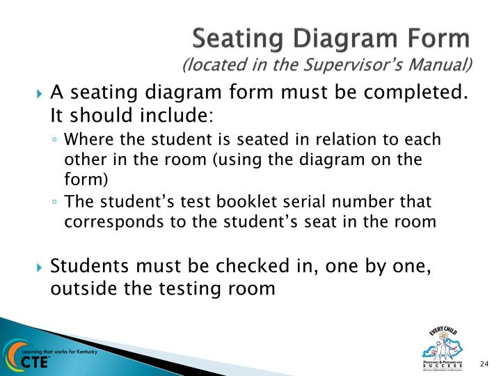 Seating Diagram Form