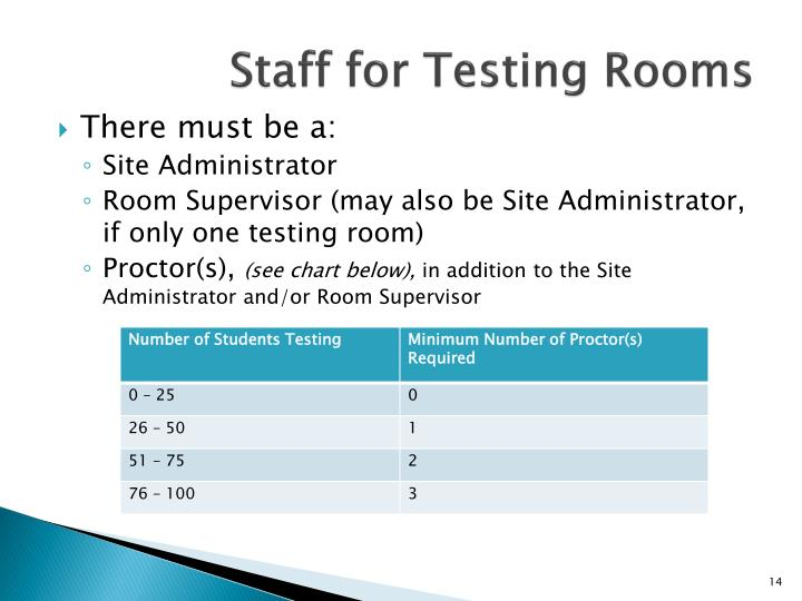Staff for Testing Rooms