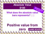 absolute value 100