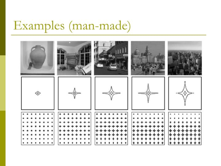 Examples (man-made)