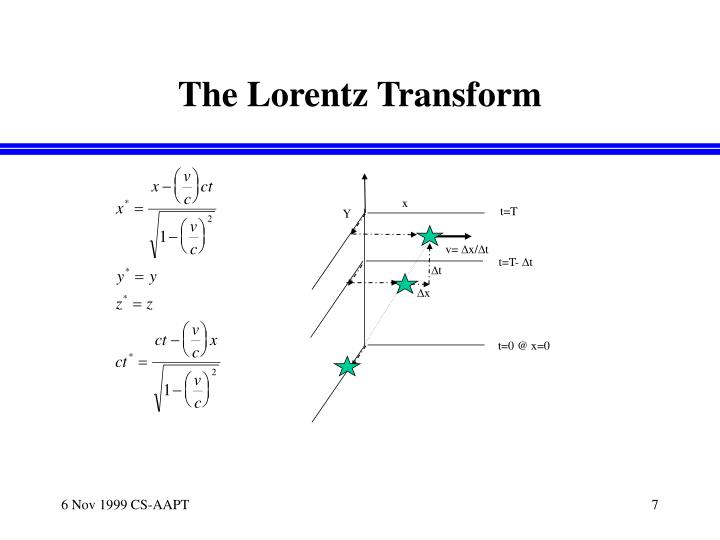 The Lorentz Transform