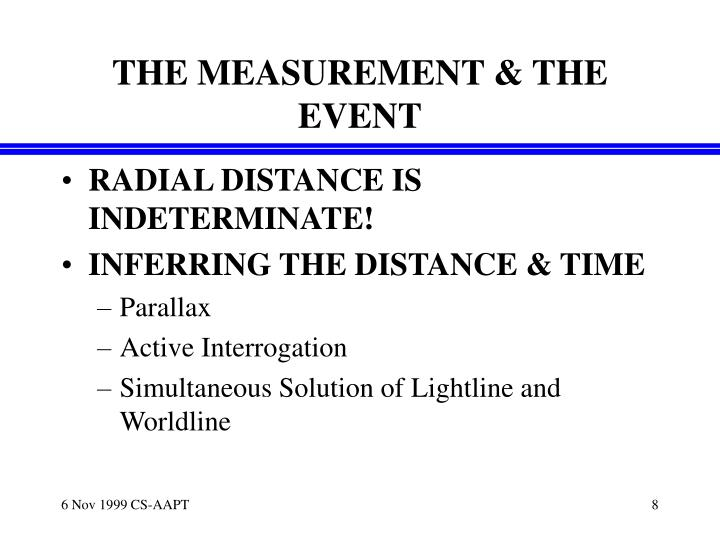 THE MEASUREMENT & THE EVENT