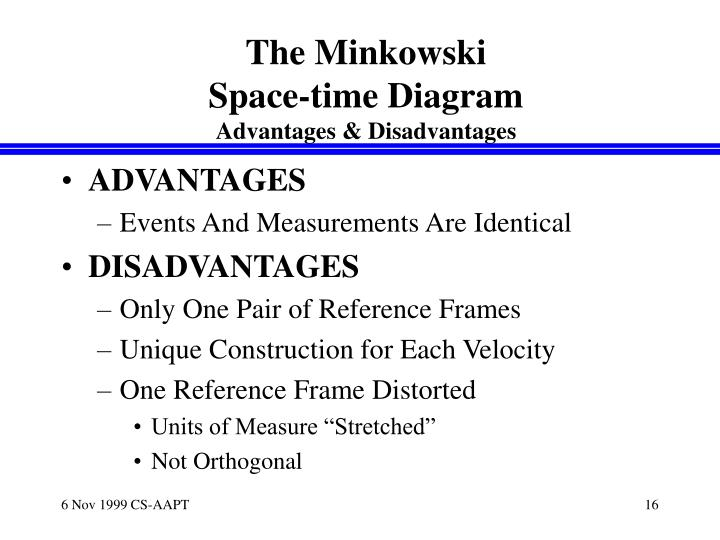 The Minkowski