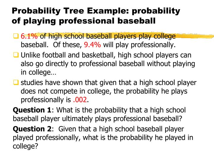 Probability Tree Example: probability of playing professional baseball
