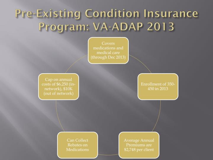 Pre-Existing Condition Insurance Program: VA-ADAP 2013
