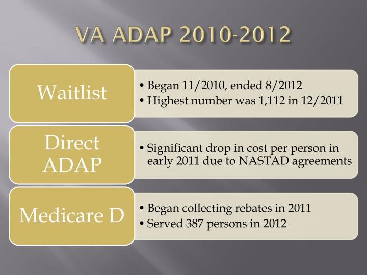 VA ADAP 2010-2012